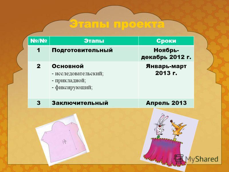 Этапы проекта /ЭтапыСроки 1ПодготовительныйНоябрь- декабрь 2012 г. 2Основной - исследовательский; - прикладной; - фиксирующий; Январь-март 2013 г. 3ЗаключительныйАпрель 2013