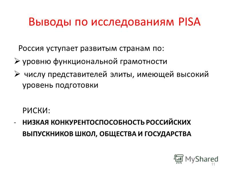 Выводы по исследованиям PISA Россия уступает развитым странам по: уровню функциональной грамотности числу представителей элиты, имеющей высокий уровень подготовки РИСКИ: -НИЗКАЯ КОНКУРЕНТОСПОСОБНОСТЬ РОССИЙСКИХ ВЫПУСКНИКОВ ШКОЛ, ОБЩЕСТВА И ГОСУДАРСТВ
