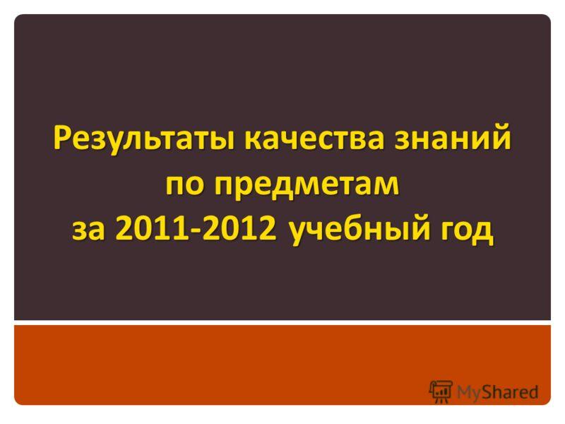 Результаты качества знаний по предметам за 2011-2012 учебный год