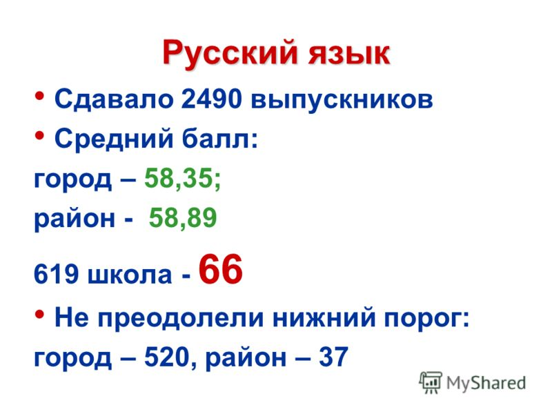 Русский язык Сдавало 2490 выпускников Средний балл: город – 58,35; район - 58,89 619 школа - 66 Не преодолели нижний порог: город – 520, район – 37