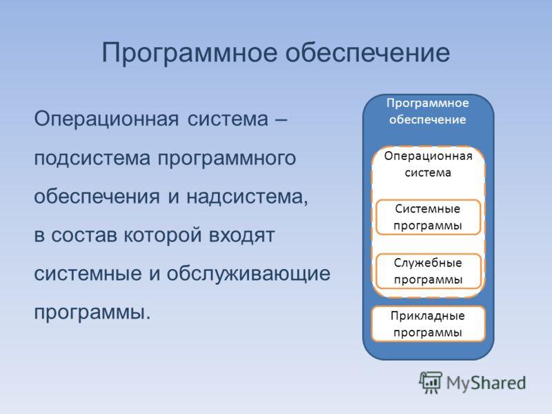 Программное обеспечение Операционная система – подсистема программного обеспечения и надсистема, в состав которой входят системные и обслуживающие программы. Программное обеспечение Прикладные программы Операционная система Служебные программы Систем