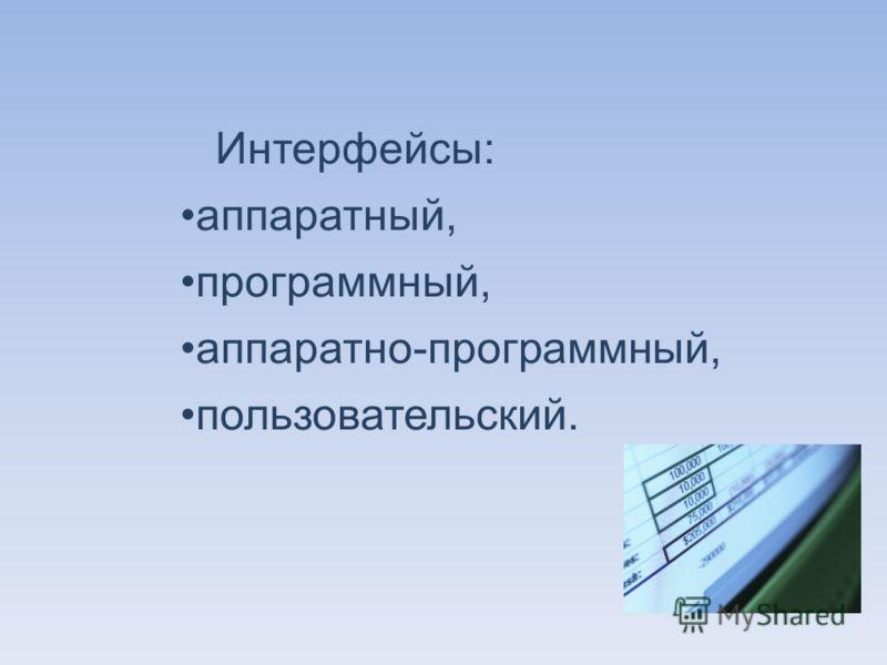 Интерфейсы: аппаратный, программный, аппаратно-программный, пользовательский.