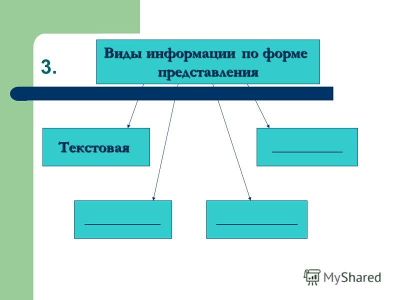 3. Виды информации по форме представления Текстовая _____________________________ _____________