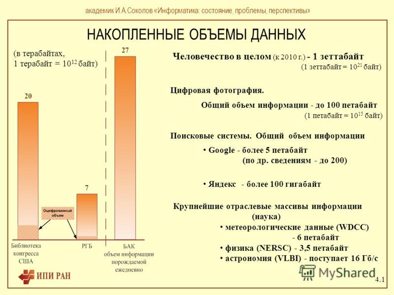 НАКОПЛЕННЫЕ ОБЪЕМЫ ДАННЫХ академик И.А.Соколов «Информатика: состояние, проблемы, перспективы» (в терабайтах, 1 терабайт = 10 12 байт) Человечество в целом (к 2010 г.) - 1 зеттабайт (1 зеттабайт = 10 21 байт) Цифровая фотография. Общий объем информац