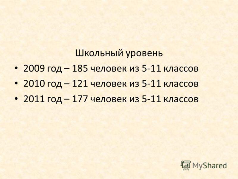 Школьный уровень 2009 год – 185 человек из 5-11 классов 2010 год – 121 человек из 5-11 классов 2011 год – 177 человек из 5-11 классов