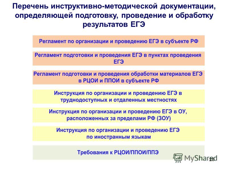 26 Перечень инструктивно-методической документации, определяющей подготовку, проведение и обработку результатов ЕГЭ