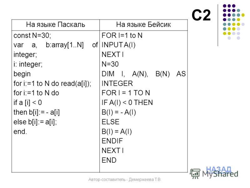 НАЗАД С2 На языке ПаскальНа языке Бейсик const N=30; var a, b:array[1..N] of integer; i: integer; begin for i:=1 to N do read(a[i]); for i:=1 to N do if a [i] < 0 then b[i]:= - a[i] else b[i]:= a[i]; end. FOR I=1 to N INPUT A(I) NEXT I N=30 DIM I, A(