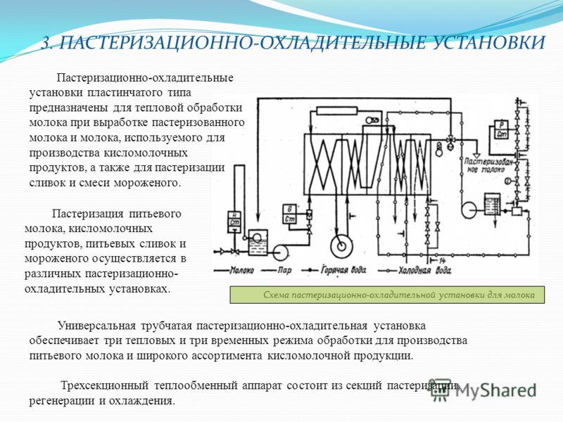 3. ПАСТЕРИЗАЦИОННО-ОХЛАДИТЕЛЬНЫЕ УСТАНОВКИ Схема пастеризационно-охладительной установки для молока Пастеризационно-охладительные установки пластинчатого типа предназначены для тепловой обработки молока при выработке пастеризованного молока и молока,