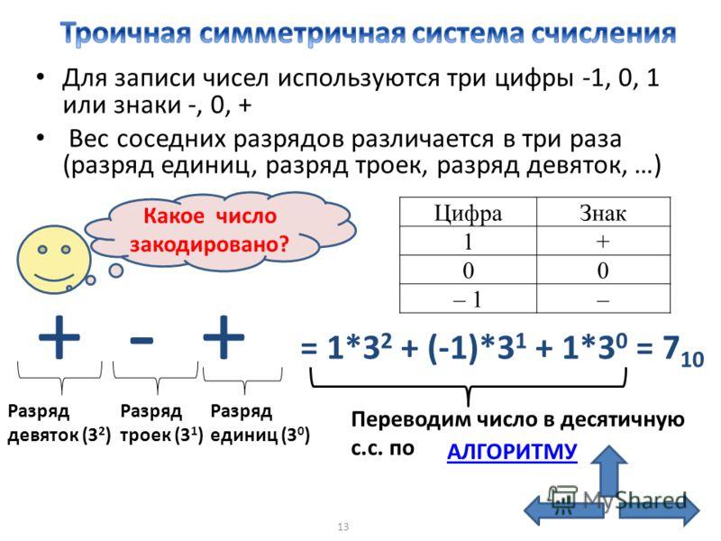 Для записи чисел используются три цифры -1, 0, 1 или знаки -, 0, + Вес соседних разрядов различается в три раза (разряд единиц, разряд троек, разряд девяток, …) + - + Разряд единиц (3 0 ) Разряд троек (3 1 ) Разряд девяток (3 2 ) Какое число закодиро