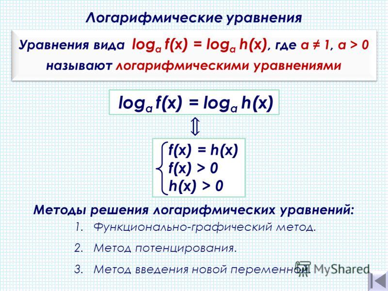 Логарифмические уравнения Уравнения вида log a f(x) = log а h(х), где а 1, a > 0 называют логарифмическими уравнениями Уравнения вида log a f(x) = log а h(х), где а 1, a > 0 называют логарифмическими уравнениями log a f(x) = log a h(х) Методы решения