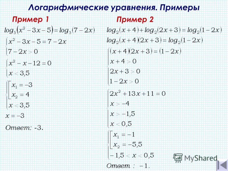 Логарифмические уравнения. Примеры Пример 1 Пример 2 Ответ: -3.