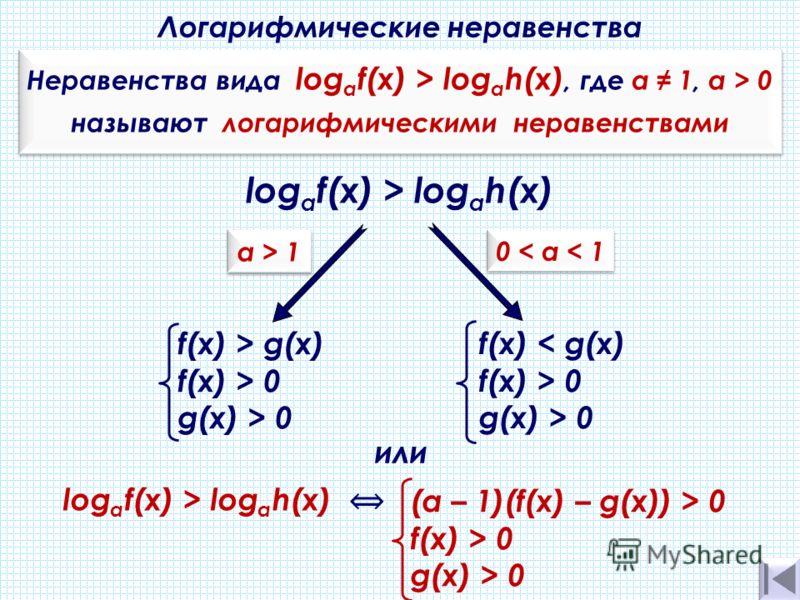 Логарифмические неравенства Неравенства вида log a f(x) > log а h(х), где а 1, a > 0 называют логарифмическими неравенствами Неравенства вида log a f(x) > log а h(х), где а 1, a > 0 называют логарифмическими неравенствами log a f(x) > log а h(х) 0 <