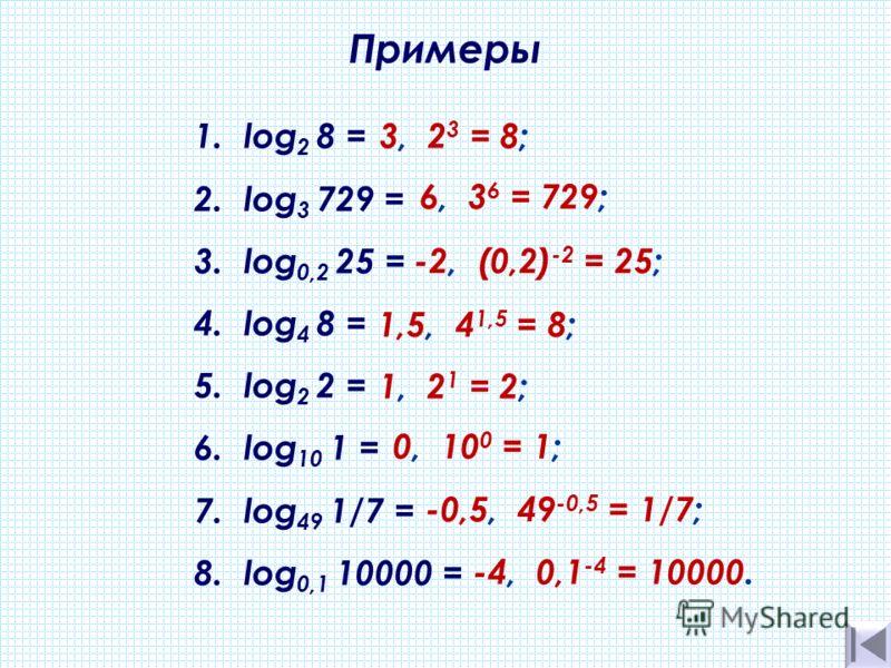 Примеры 1.log 2 8 = 2.log 3 729 = 3.log 0,2 25 = 4.log 4 8 = 5.log 2 2 = 6.log 10 1 = 7.log 49 1/7 = 8.log 0,1 10000 = 3, 2 3 = 8; 6, 3 6 = 729; -2, (0,2) -2 = 25; 1,5, 4 1,5 = 8; 1, 2 1 = 2; 0, 10 0 = 1; -0,5, 49 -0,5 = 1/7; -4, 0,1 -4 = 10000.