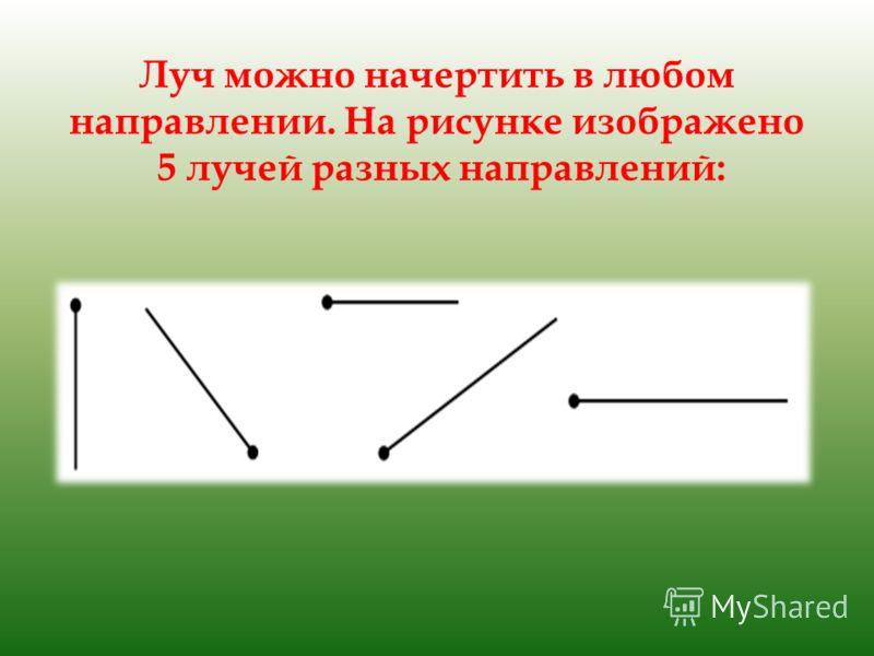 Луч можно начертить в любом направлении. На рисунке изображено 5 лучей разных направлений: