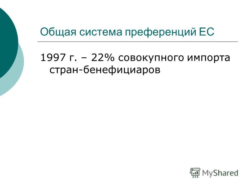 Общая система преференций ЕС 1997 г. – 22% совокупного импорта стран-бенефициаров