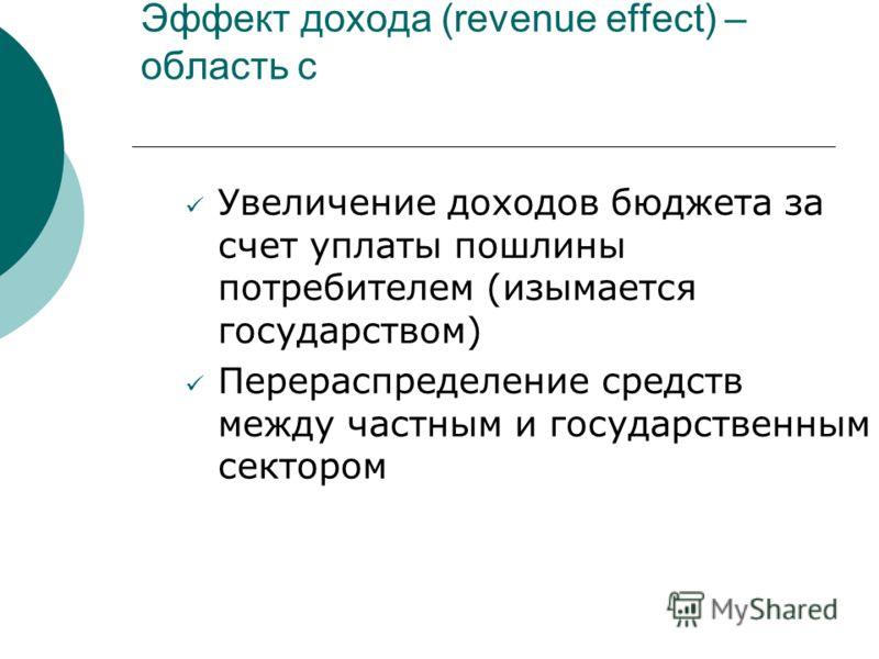 Эффект дохода (revenue effect) – область с Увеличение доходов бюджета за счет уплаты пошлины потребителем (изымается государством) Перераспределение средств между частным и государственным сектором