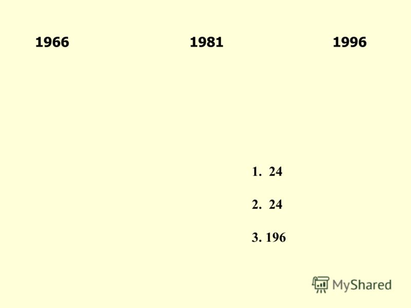 1966 1981 1996 1. 24 2. 24 3.196