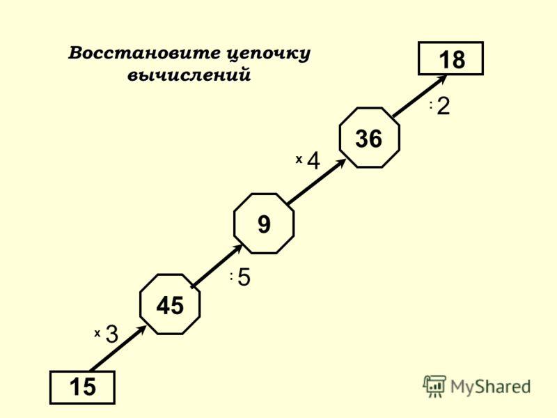 15 х 3х 3 : 5: 5 : 2: 2 х 4х 4 45 9 36 18 Восстановите цепочку вычислений