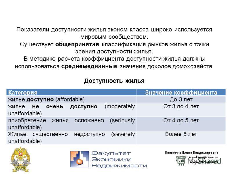 Иванкина Елена Владимировна E-mail: ivankina@rane.ru www.frem.ane.ru Показатели доступности жилья эконом-класса широко используется мировым сообществом. Существует общепринятая классификация рынков жилья с точки зрения доступности жилья. В методике р