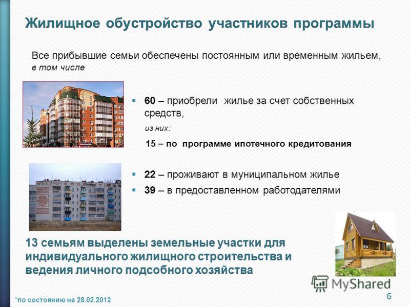 6 60 – приобрели жилье за счет собственных средств, из них: 15 – по программе ипотечного кредитования 22 – проживают в муниципальном жилье 39 – в предоставленном работодателями *по состоянию на 28.02.2012 Все прибывшие семьи обеспечены постоянным или