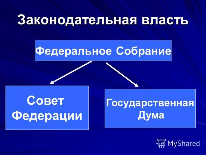 Законодательная власть Федеральное Собрание Совет Федерации Государственная Дума