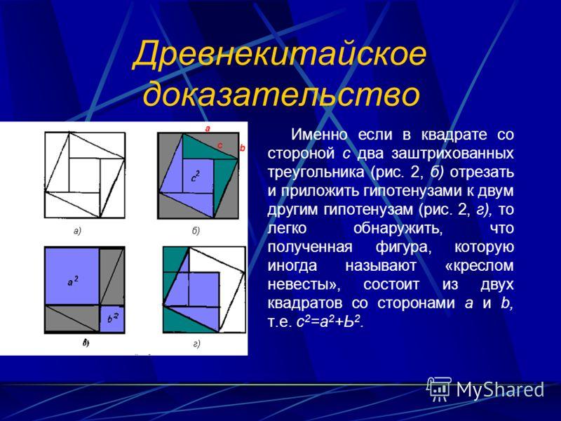 Древнекитайское доказательство Именно если в квадрате со стороной с два заштрихованных треугольника (рис. 2, б) отрезать и приложить гипотенузами к двум другим гипотенузам (рис. 2, г), то легко обнаружить, что полученная фигура, которую иногда называ