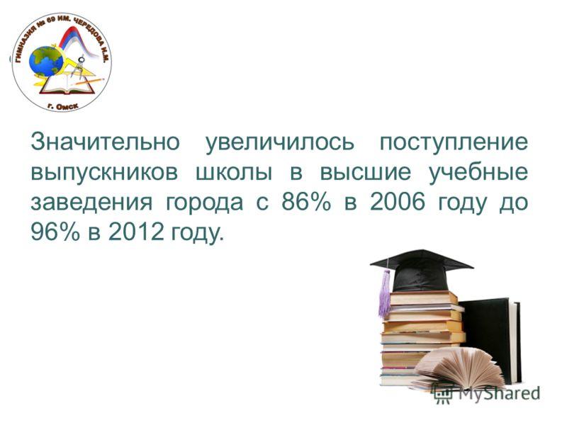 Значительно увеличилось поступление выпускников школы в высшие учебные заведения города с 86% в 2006 году до 96% в 2012 году.
