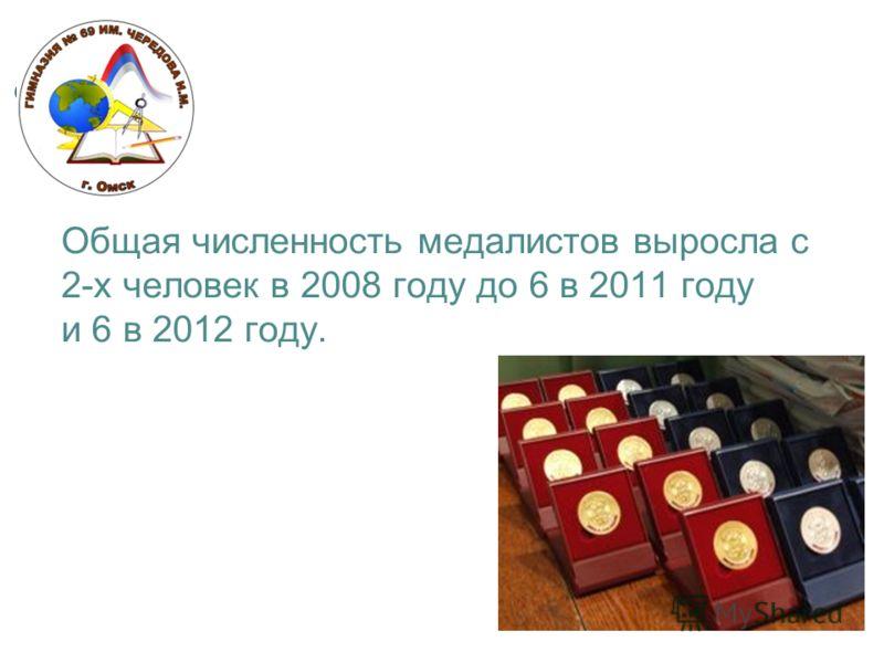 Общая численность медалистов выросла с 2-х человек в 2008 году до 6 в 2011 году и 6 в 2012 году.