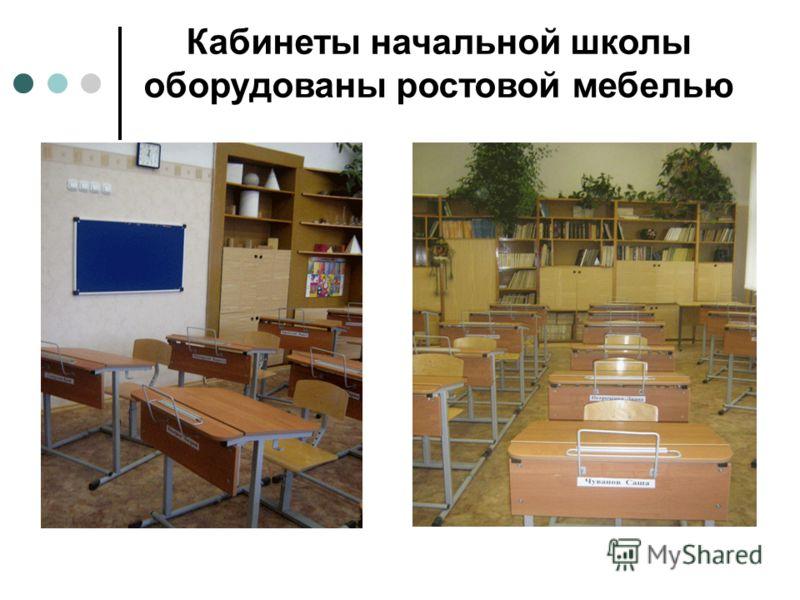 Кабинеты начальной школы оборудованы ростовой мебелью