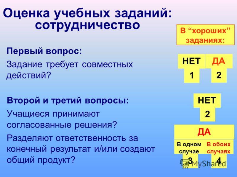 Оценка учебных заданий: сотрудничество Первый вопрос: Задание требует совместных действий? ДА Второй и третий вопросы: Учащиеся принимают согласованные решения? Разделяют ответственность за конечный результат и/или создают общий продукт? В хороших за