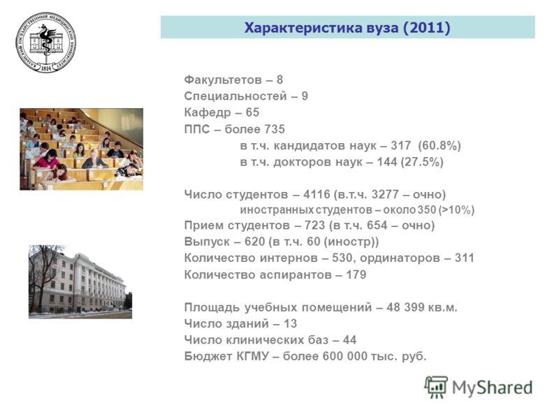 Характеристика вуза (2011) Факультетов – 8 Специальностей – 9 Кафедр – 65 ППС – более 735 в т.ч. кандидатов наук – 317 (60.8%) в т.ч. докторов наук – 144 (27.5%) Число студентов – 4116 (в.т.ч. 3277 – очно) иностранных студентов – около 350 (>10%) При