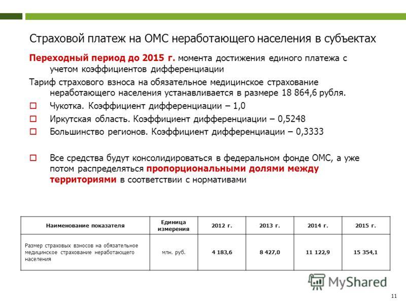 11 Страховой платеж на ОМС неработающего населения в субъектах Переходный период до 2015 г. момента достижения единого платежа с учетом коэффициентов дифференциации Тариф страхового взноса на обязательное медицинское страхование неработающего населен