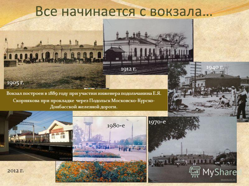 Все начинается с вокзала… 1905 г. 1912 г. 1940 г. 1970-е 1980-е 2012 г. Вокзал построен в 1889 году при участии инженера подольчанина Е.Я. Скорнякова при прокладке через Подольск Московско-Курско- Донбасской железной дороги.