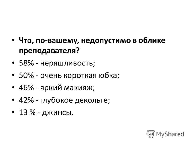 58% - неряшливость; 50% - очень короткая юбка; 46% - яркий макияж; 42% - глубокое декольте; 13 % - джинсы.