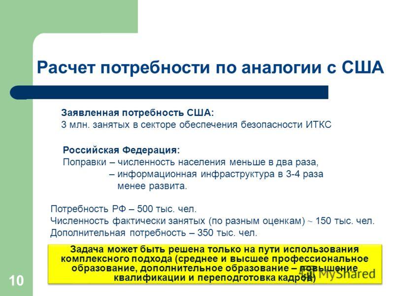 10 Расчет потребности по аналогии с США Заявленная потребность США: 3 млн. занятых в секторе обеспечения безопасности ИТКС Российская Федерация: Поправки – численность населения меньше в два раза, – информационная инфраструктура в 3-4 раза менее разв