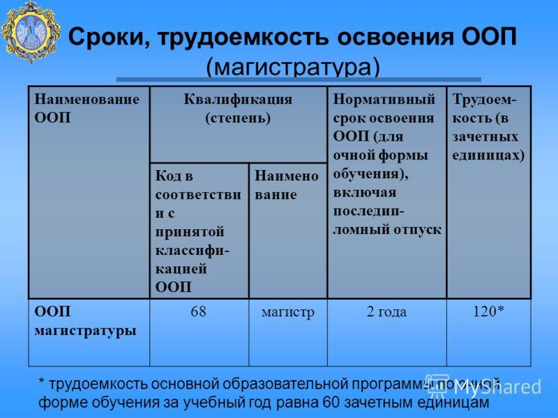 Сроки, трудоемкость освоения ООП (магистратура) Наименование ООП Квалификация (степень) Нормативный срок освоения ООП (для очной формы обучения), включая последип- ломный отпуск Трудоем- кость (в зачетных единицах) Код в соответстви и с принятой клас