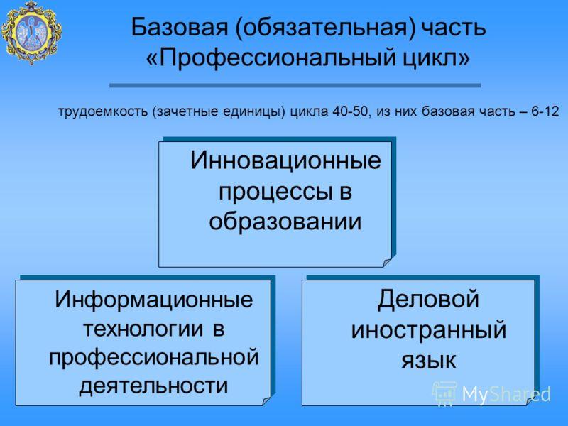 Базовая (обязательная) часть «Профессиональный цикл» трудоемкость (зачетные единицы) цикла 40-50, из них базовая часть – 6-12 Инновационные процессы в образовании Деловой иностранный язык Информационные технологии в профессиональной деятельности