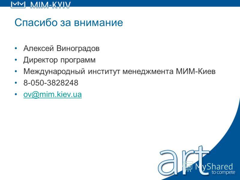 Спасибо за внимание Алексей Виноградов Директор программ Международный институт менеджмента МИМ-Киев 8-050-3828248 ov@mim.kiev.ua