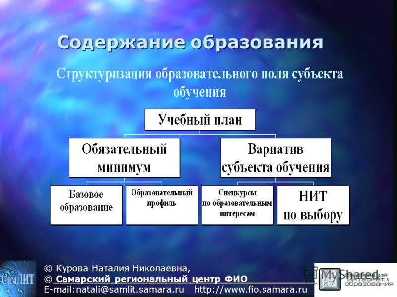 © Курова Наталия Николаевна, © Самарский региональный центр ФИО___________ E-mail:natali@samlit.samara.ru http://www.fio.samara.ru Содержание образования