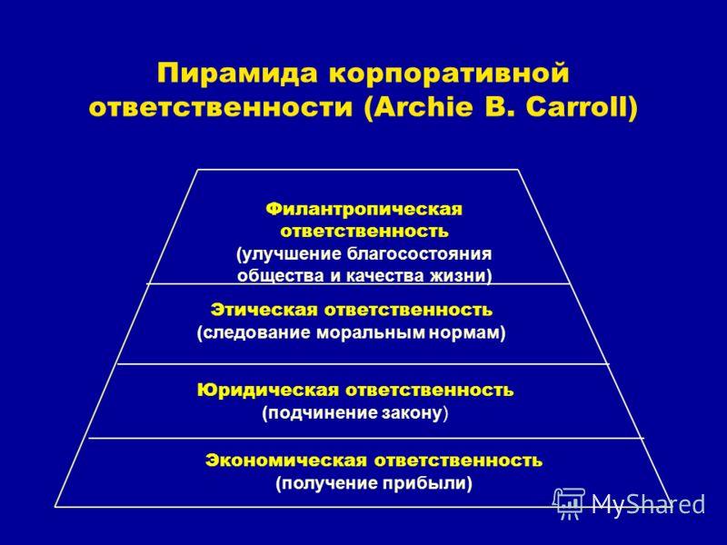 Ксо Кэрролла Реферат Пирамида Ксо Кэрролла Реферат