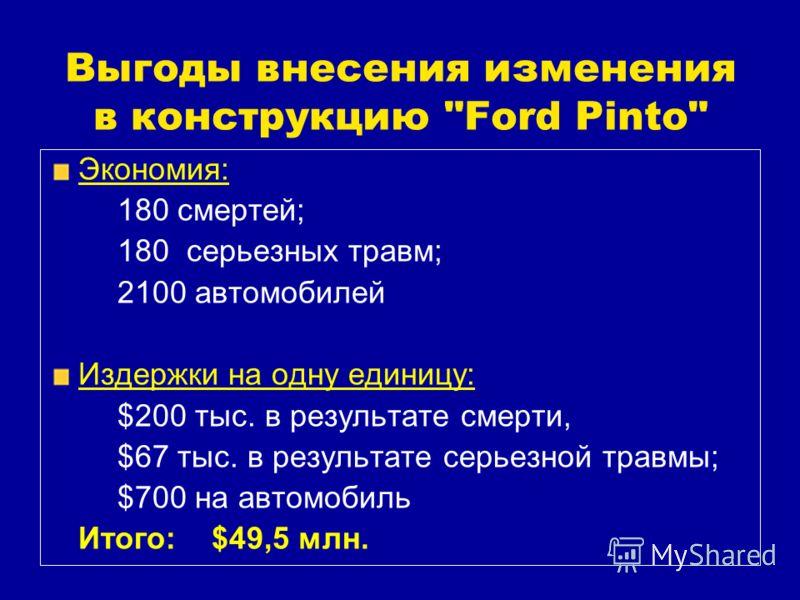 Выгоды внесения изменения в конструкцию Ford Pinto Экономия: 180 смертей; 180 серьезных травм; 2100 автомобилей Издержки на одну единицу: $200 тыс. в результате смерти, $67 тыс. в результате серьезной травмы; $700 на автомобиль Итого: $49,5 млн.