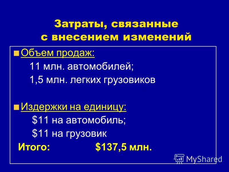 Затраты, связанные с внесением изменений Объем продаж: 11 млн. автомобилей; 1,5 млн. легких грузовиков Издержки на единицу: $11 на автомобиль; $11 на грузовик Итого: $137,5 млн.