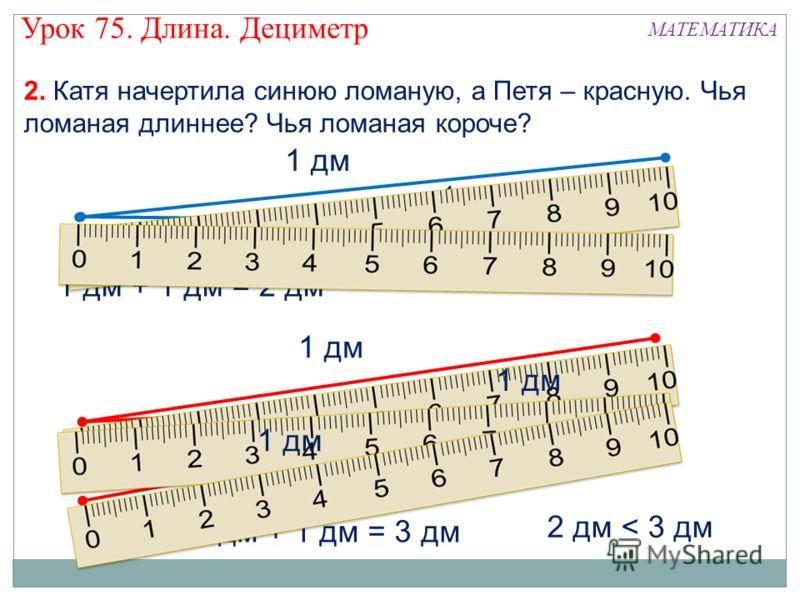 1 дм + 1 дм = 2 дм 1 дм 2. Катя начертила синюю ломаную, а Петя – красную. Чья ломаная длиннее? Чья ломаная короче? 1 дм 1 дм + 1 дм + 1 дм = 3 дм 1 дм 2 дм < 3 дм Урок 75. Длина. Дециметр МАТЕМАТИКА