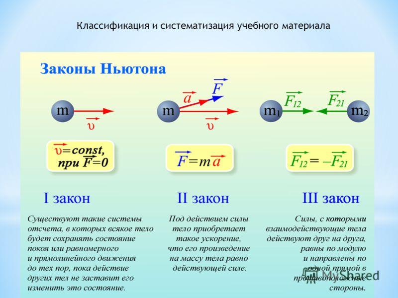 Классификация и систематизация учебного материала