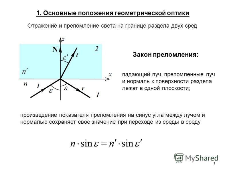 1 Отражение и преломление света на границе раздела двух сред 1. Основные положения геометрической оптики Закон преломления: падающий луч, преломленные луч и нормаль к поверхности раздела лежат в одной плоскости; произведение показателя преломления на