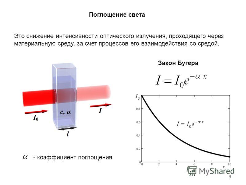 9 Это снижение интенсивности оптического излучения, проходящего через материальную среду, за счет процессов его взаимодействия со средой. Поглощение света Закон Бугера - коэффициент поглощения