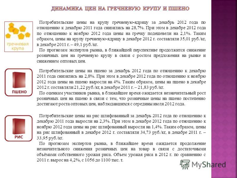 Потребительские цены на крупу гречневую-ядрицу за декабрь 2012 года по отношению к декабрю 2011 года снизились на 28,7%. При этом в декабре 2012 года по отношению к ноябрю 2012 года цены на гречку подешевели на 2,1%. Таким образом, цены на крупу греч