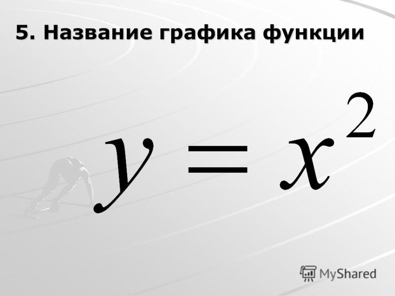 5. Название графика функции