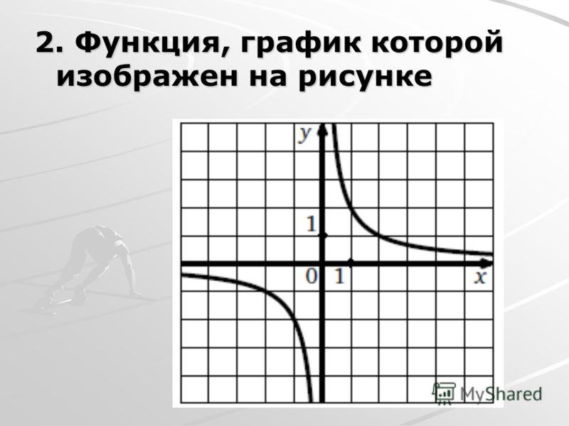 2. Функция, график которой изображен на рисунке