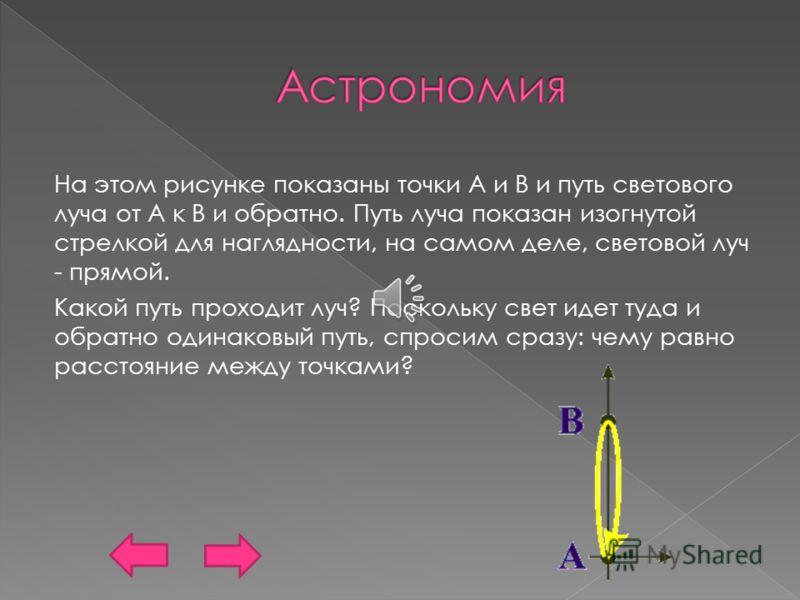 На этом рисунке показаны точки A и B и путь светового луча от A к B и обратно. Путь луча показан изогнутой стрелкой для наглядности, на самом деле, световой луч - прямой. Какой путь проходит луч? Поскольку свет идет туда и обратно одинаковый путь, сп